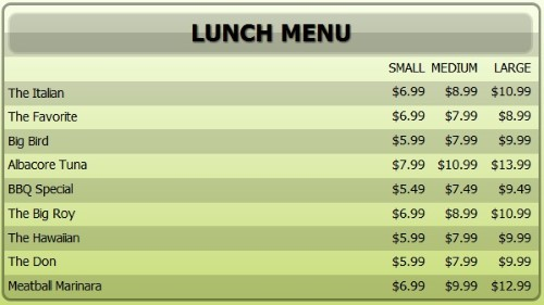 Digital Menu Board - 10 Items with 3 Price Levels in Green color