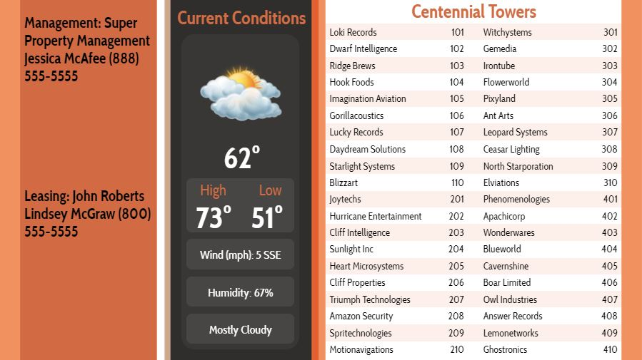 Lobby Directory with Current Weather - 40 Items in Orange color