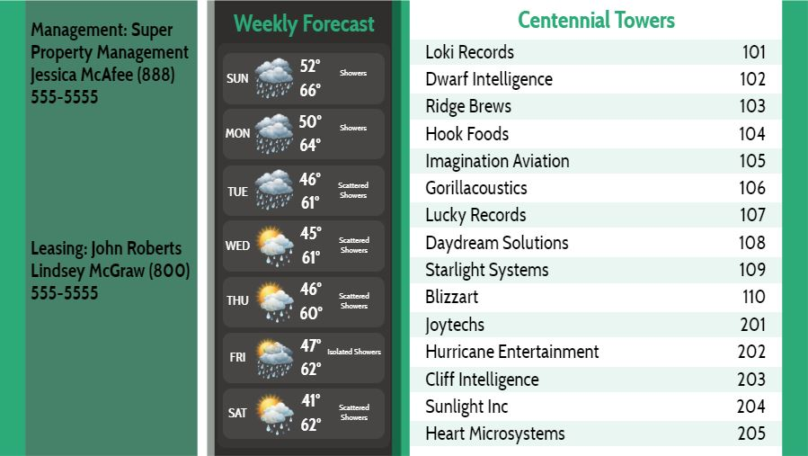 Lobby Directory with Weekly Weather - 15 Items in Green color