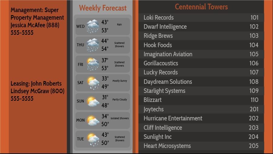 Lobby Directory with Weekly Weather - 15 Items in Orange color