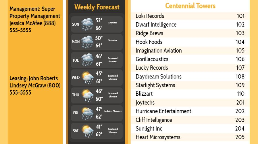Lobby Directory with Weekly Weather - 15 Items in Yellow color