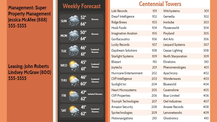 Lobby Directory with Weekly Weather - 40 Items in Orange color