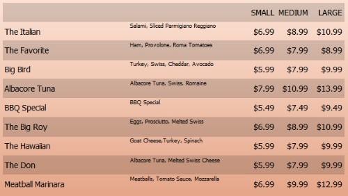 Digital Menu Board - 10 Items with 3 Price Levels in Orange color
