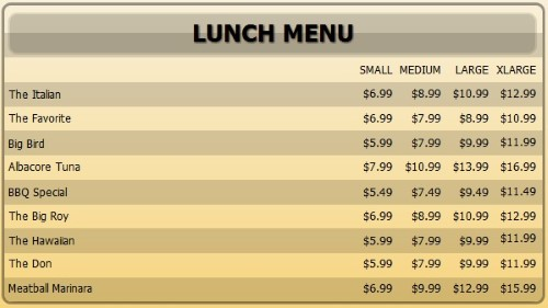 Digital Menu Board - 10 Items with 4 Price Levels in Yellow color