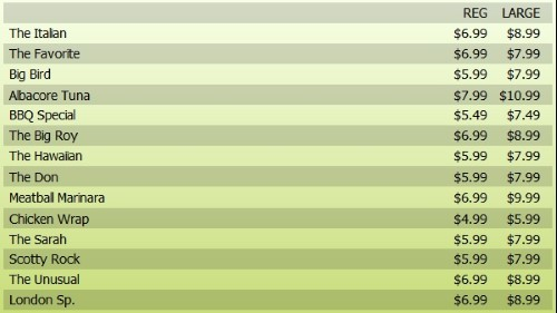 Digital Menu Board - 15 Items with 2 Price Levels in Green color