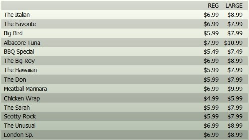 Digital Menu Board - 15 Items with 2 Price Levels in Grey color