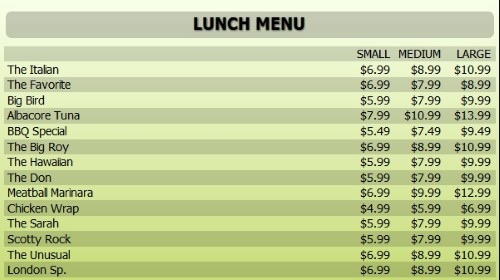 Digital Menu Board - 15 Items with 3 Price Levels in Green color