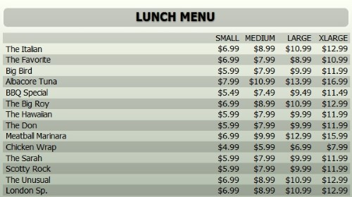Digital Menu Board - 15 Items with 4 Price Levels in Grey color