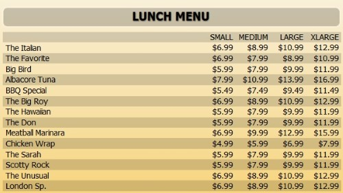 Digital Menu Board - 15 Items with 4 Price Levels in Yellow color
