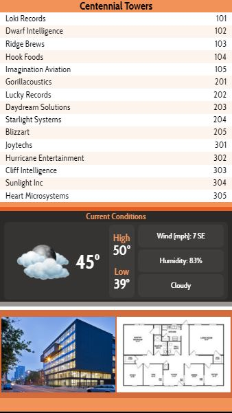Vertical Lobby Directory with Current Weather - 15 Items in Orange color