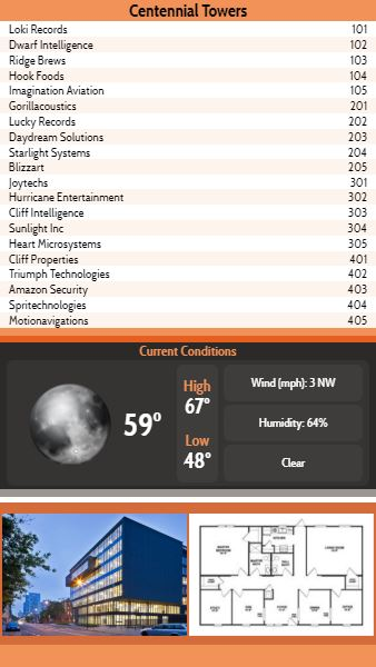 Vertical Lobby Directory with Current Weather - 20 Items in Orange color