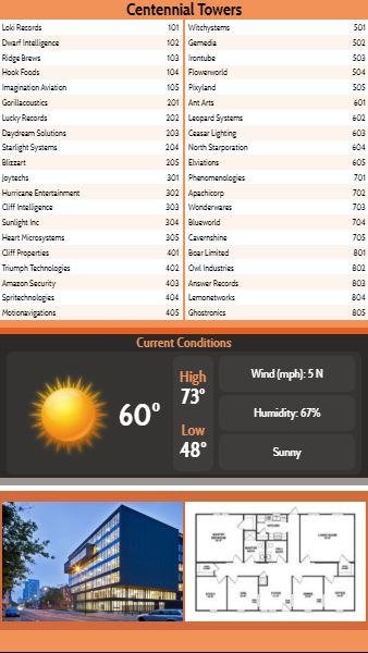 Vertical Lobby Directory with Current Weather - 40 Items in Orange color