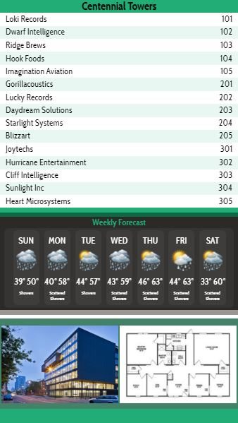 Vertical Lobby Directory with Weekly Weather - 15 Items in Green color