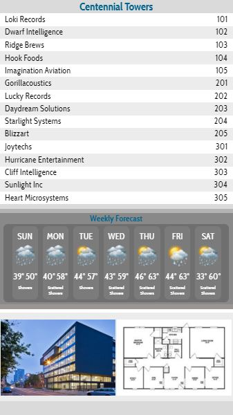 Vertical Lobby Directory with Weekly Weather - 15 Items in White color