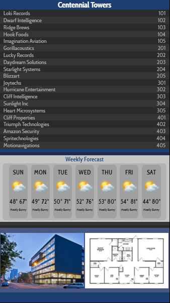 Vertical Lobby Directory with Weekly Weather - 20 Items in Blue color