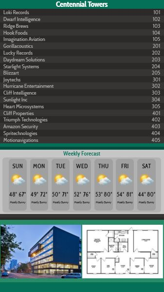 Vertical Lobby Directory with Weekly Weather - 20 Items in Green color