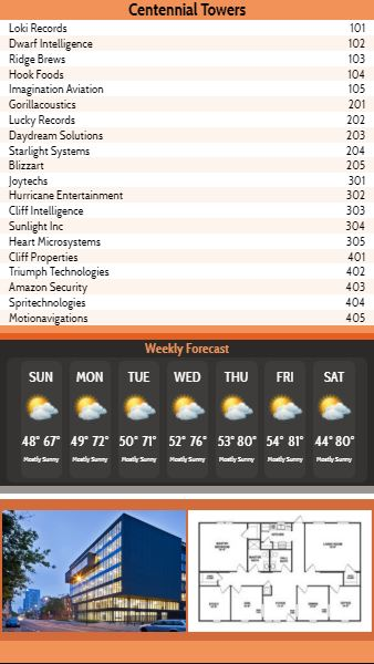 Vertical Lobby Directory with Weekly Weather - 20 Items in Orange color