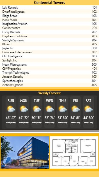 Vertical Lobby Directory with Weekly Weather - 20 Items in Yellow color