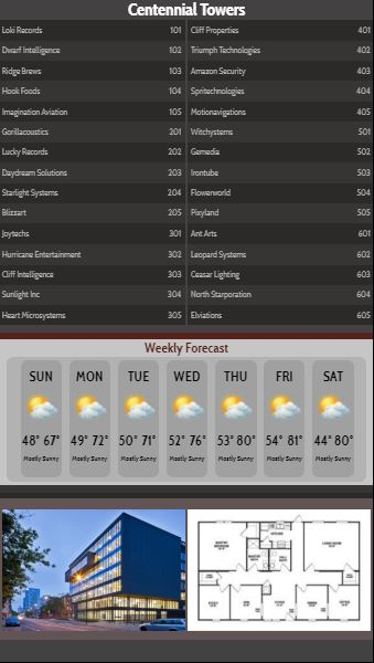 Vertical Lobby Directory with Weekly Weather - 30 Items in Black color