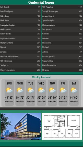 Vertical Lobby Directory with Weekly Weather - 30 Items in Green color