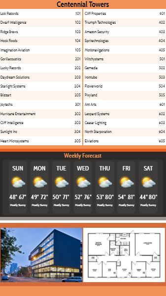 Vertical Lobby Directory with Weekly Weather - 30 Items in Orange color