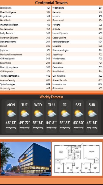 Vertical Lobby Directory with Weekly Weather - 40 Items in Orange color