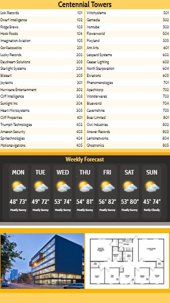 Vertical Lobby Directory with Weekly Weather - 40 Items in Yellow color