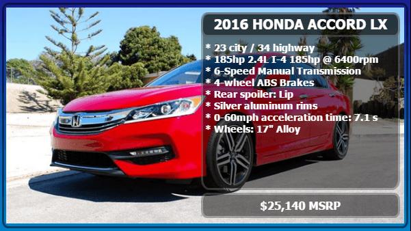 Automotive Digital Signage Template