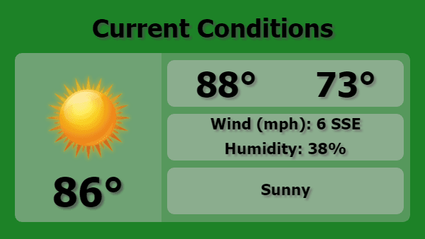 Digital Signage Current Weather Forecast Template in Green color