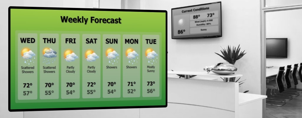 Digital signage solution for displaying live weather