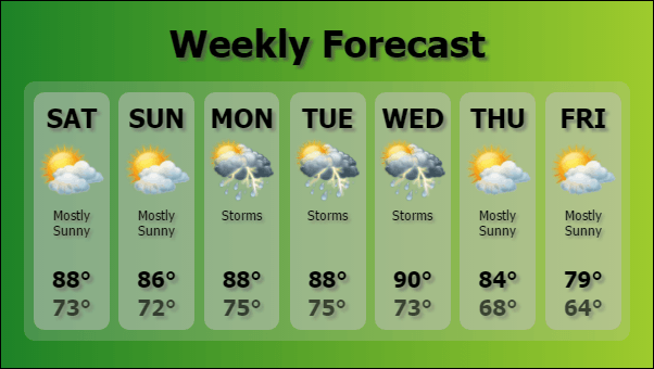 Digital Signage Weekly Weather Forecast Template in Green color