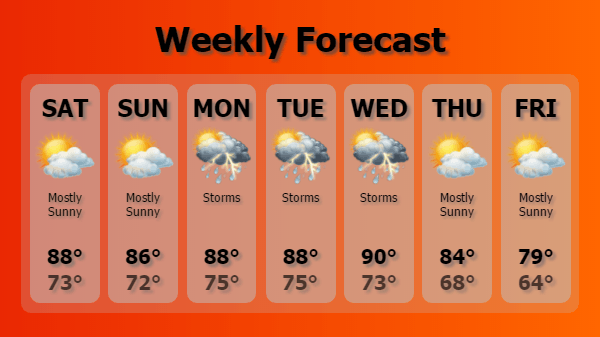 Digital Signage Weekly Weather Forecast Template in Orange color